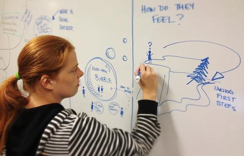 Social Entrepreneurship: How Can I Get Involved? | Impact