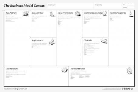 Business_Model_Canvas-1024x682
